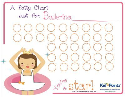 Girls Potty Training Chart  For My Babies Love These Ideas For