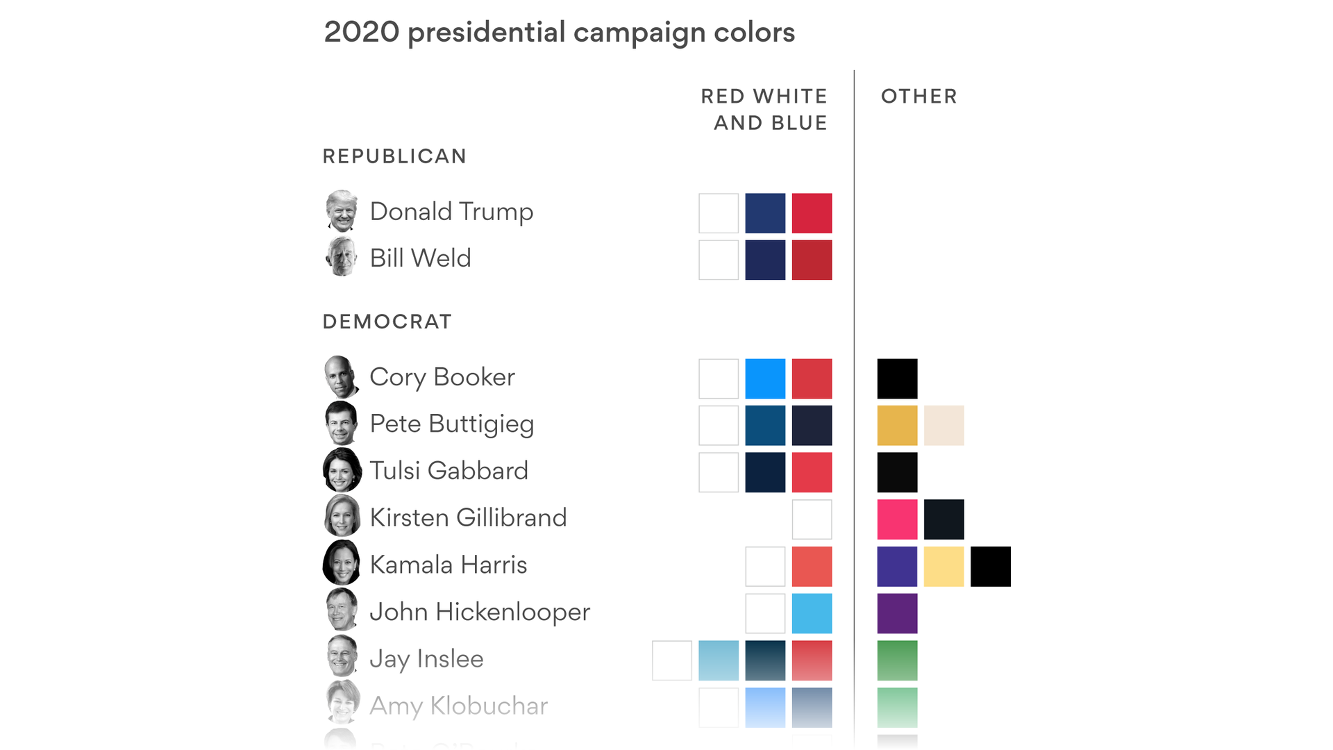 2020 campaign websites, color palettes and logos are more