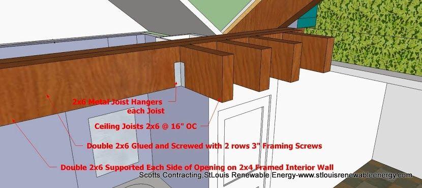 Pt2 Ensuring Success Stlouis Small Biz Energy Efficiency Design Build Project Energy Efficient Design Building Design Building