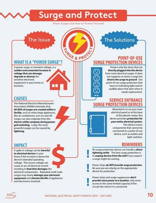 Pin By Owen Electric On Home Product Guides Electrical Safety Fire Safety Tips Online Certificate Programs
