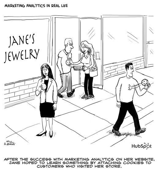 Marketing Analytics In Real Life Cartoon Marketing Analytics Funny Marketing Marketing Humor