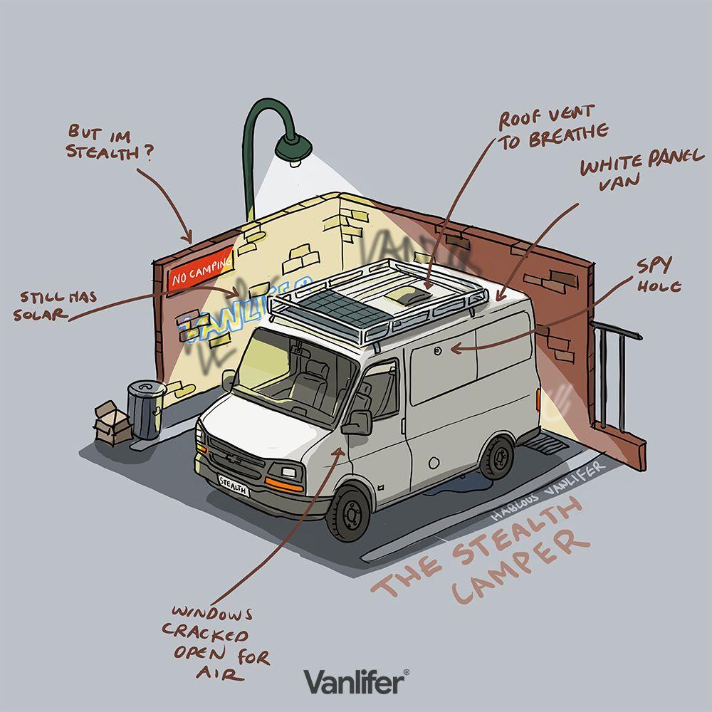 Vanlifer Illustration Stealth Campers Custom Campers Custom Camper Vans Camper Van Conversion Diy