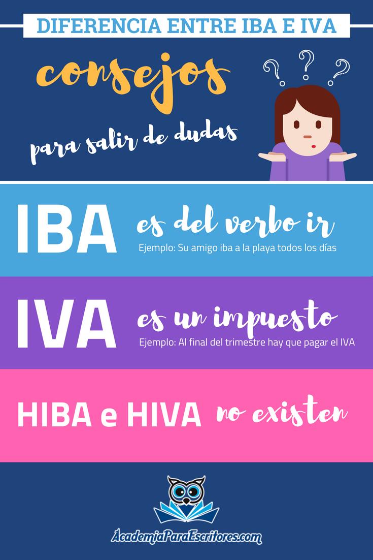 Normas Ortográficas Cuál Es La Diferencia Entre Iba E Iva Consejos Recomendaciones Normasortográfica Normas Ortograficas Ortografía Ortografia Castellana