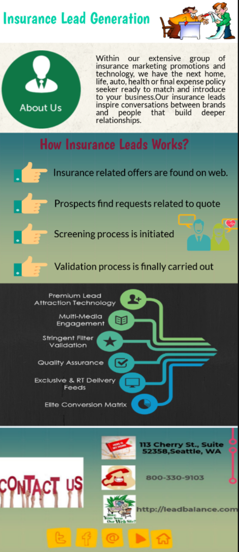 Insurance Lead Generation With Images Lead Generation