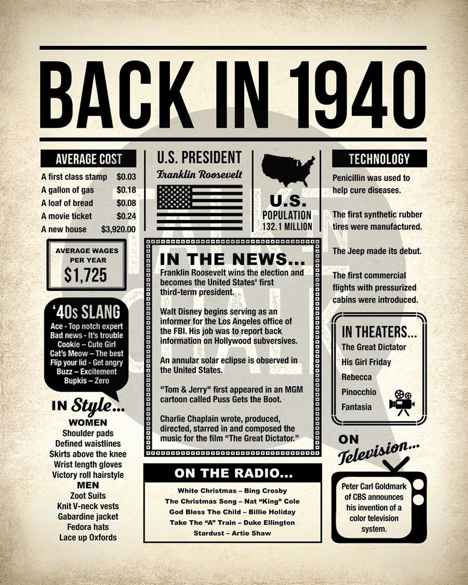 80th Wedding Anniversary Gift: Back In 1940 Newspaper Poster PRINTABLE