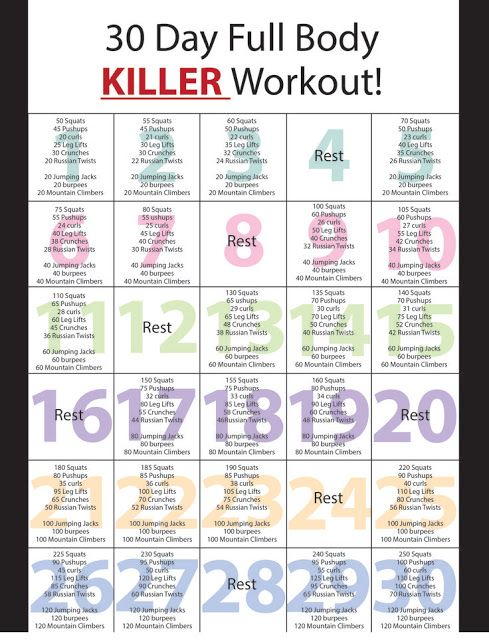 30 Advanced Workout Challenge | September 30 day Full Body Workout