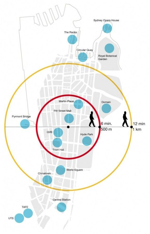 Walking Distance Analysis Concept Diagrams Pinterest Distance