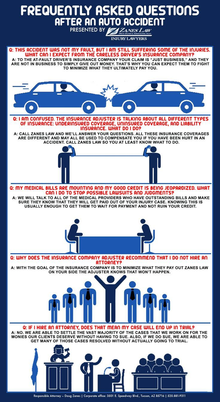 This info graphic covers a series of questions that can