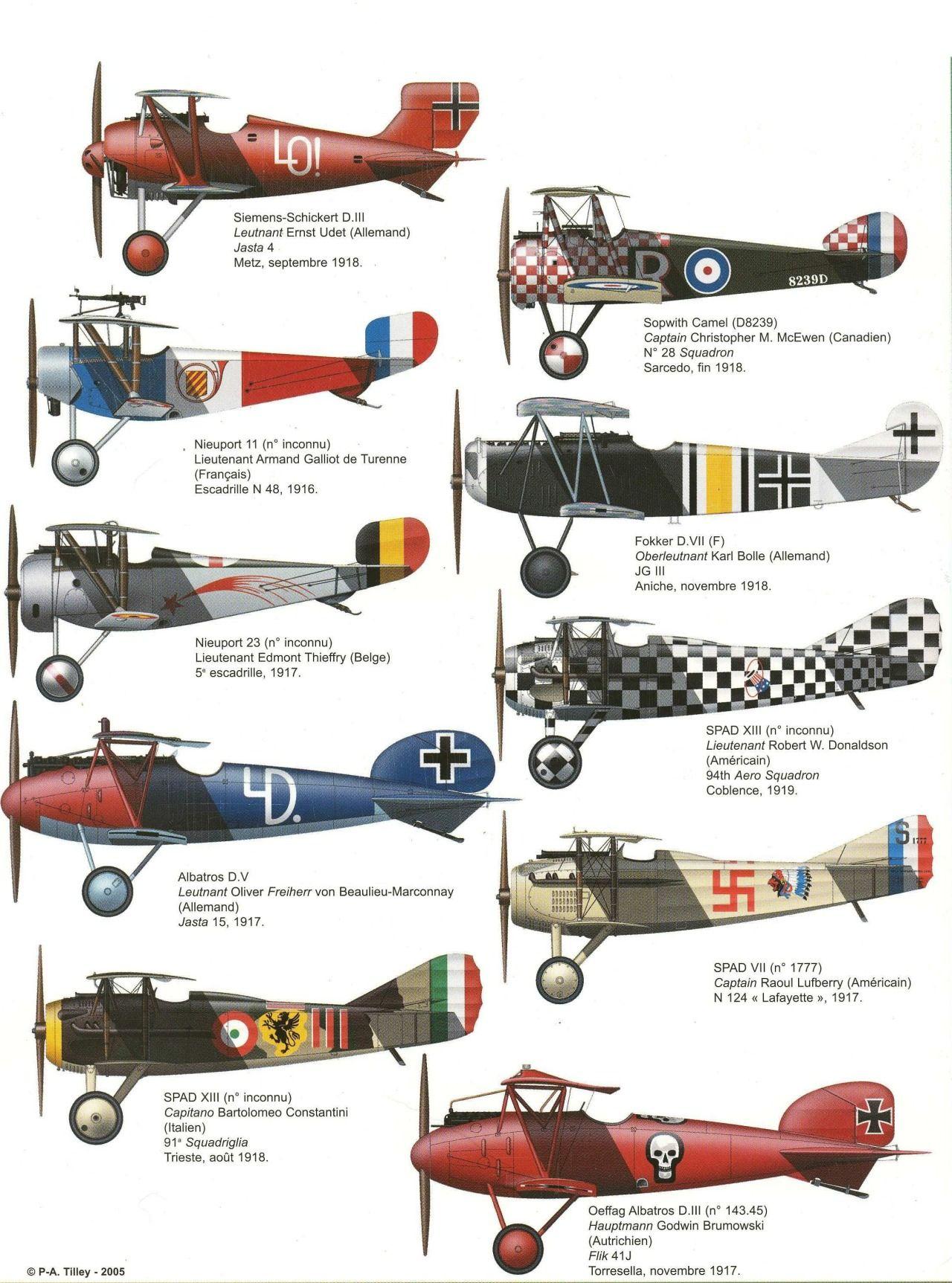 Avions Guerre