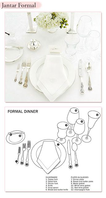 Formal Dinner or Progressive dinner to include correct courses of meals.  Oysters, soup, fish, roast meat, vegetables, game, salad, creamed or frozen dessert, cheese, fruit, chocolates or wafers with coffee