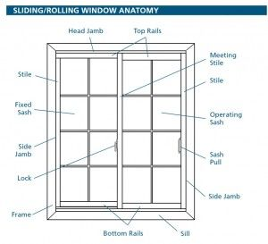 Sliding Window Parts Diagram.Sliding Rolling Window Anatomy White Window Parts