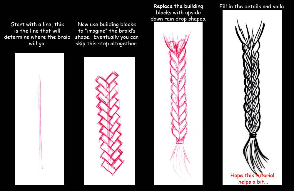 50+ Hair plaited in close parallel lines inspirations