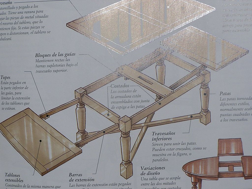 Sistema para mesa extensible hacer bricolaje es Como hacer un comedor