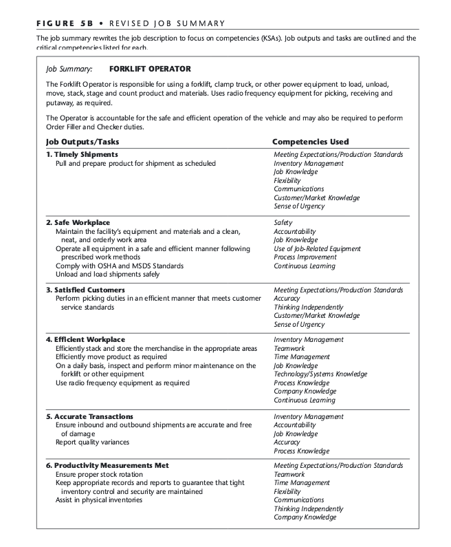 forklift operator description resume http