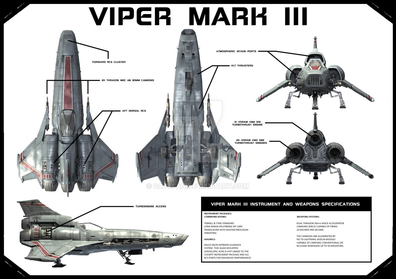 Image Result For Battlestar Galactica Ship Blueprints