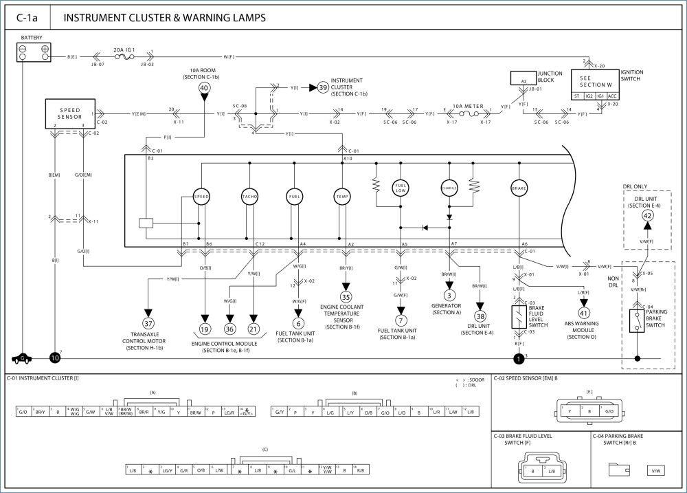 Kia Pregio Wiring Diagram Kia Pregio Aircon Wiring Diagram Wiring Diagram Fuse Box Pontiac Sunfire Kia