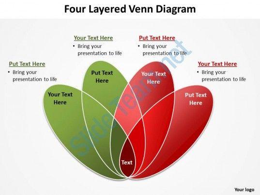 Four Layered Venn Diagram Rose Petals Powerpoint Diagram Templates