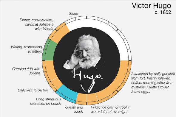 Charles Darwin 1809 1882 Geboren Am