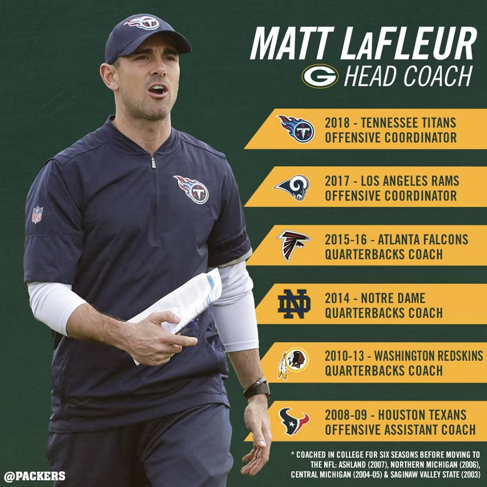 Things To Know About Matt Lafleur The Packers New Head Coach Christmas Cookie Jars Chris Green Bay Packers Fans Green Bay Packers Football Green Bay Packers