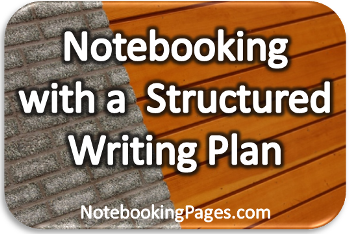 Notebooking with a Structured Writing Plan Writing plan