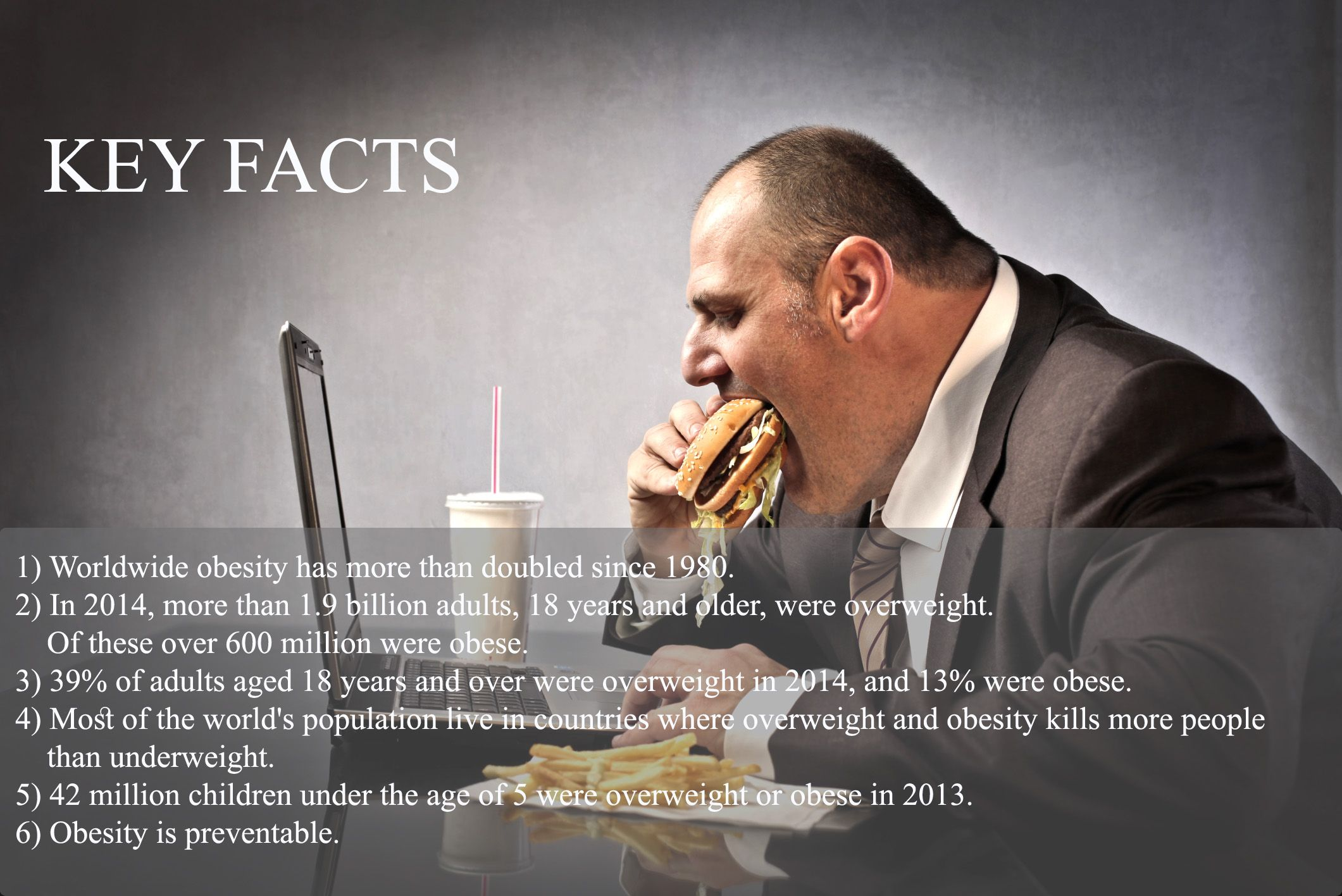 Keyfact for obesity medical science obesity