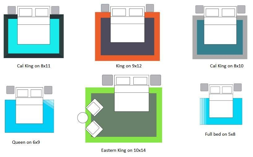 Image Result For Rug Size Eastern King Rug Full Bed Rug Under