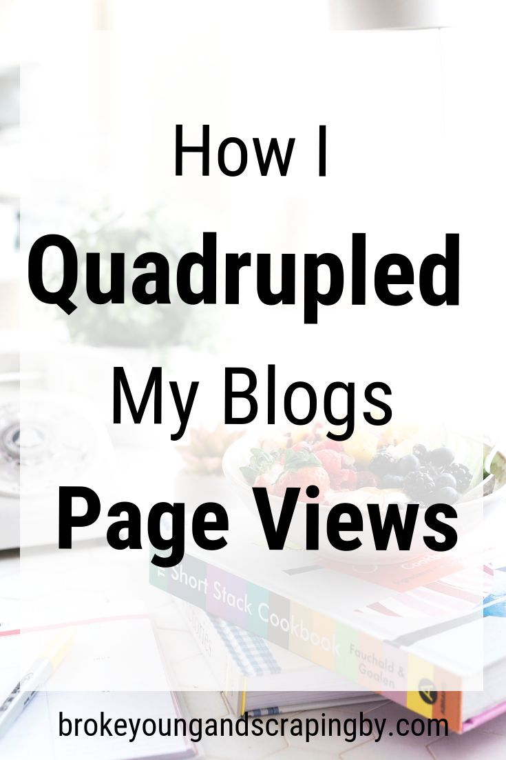 How I Quadrupled My Page Views #articlesblog