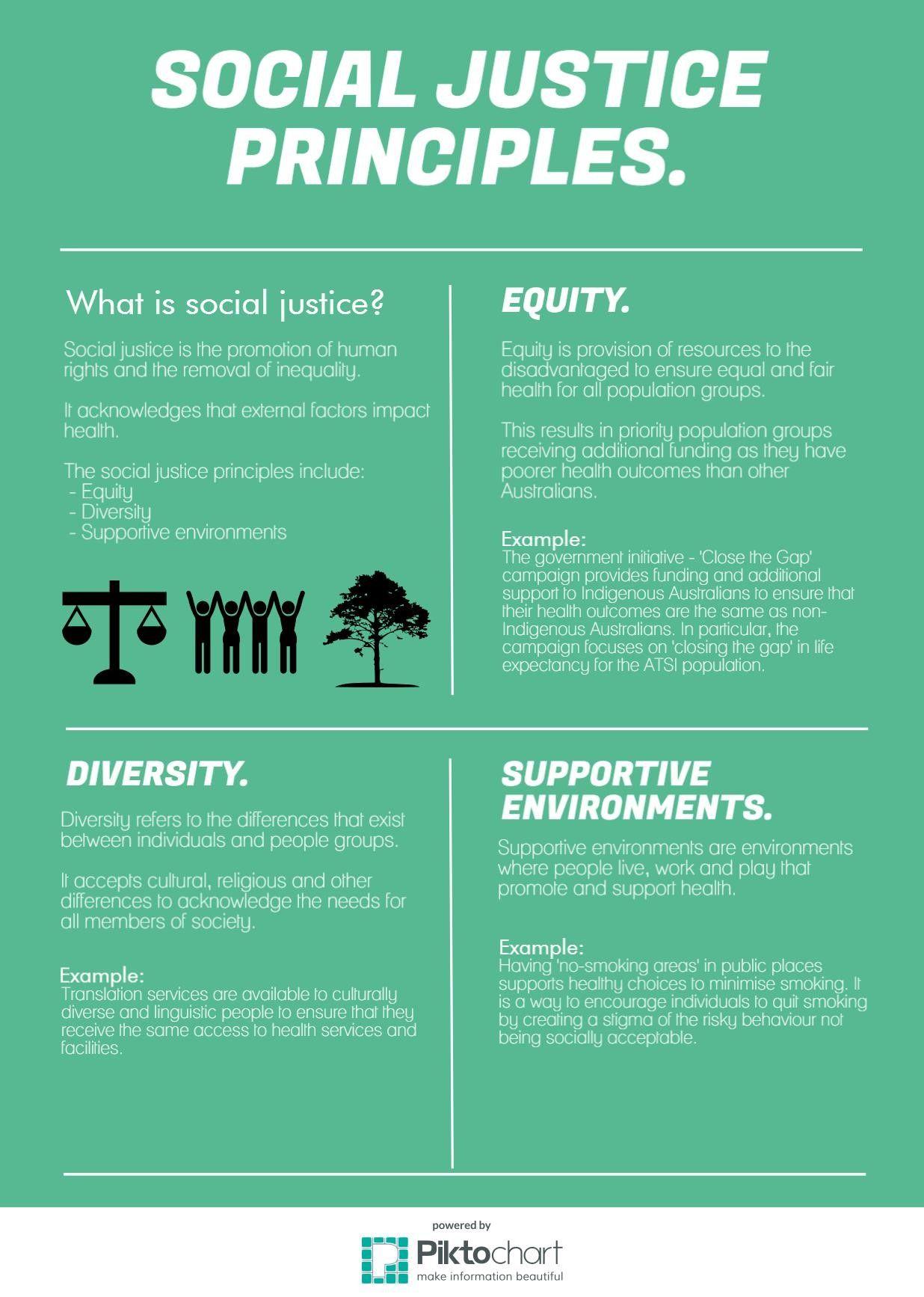 Social Justice Principles Social Justice What Is Social Alternative Education