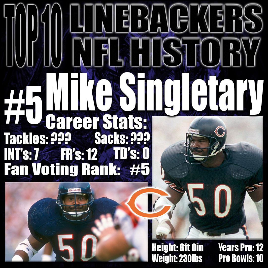 Contact Support Mike Singletary Football Highlight Nfl