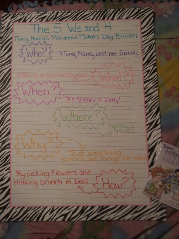 Anchor chart for    and  also best reading questions images on pinterest classroom readers rh