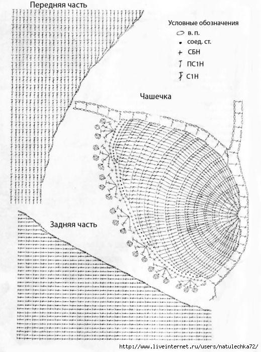 As Receitas de Crochê: Gráficos de biquínis de crochê | บิกินี ...