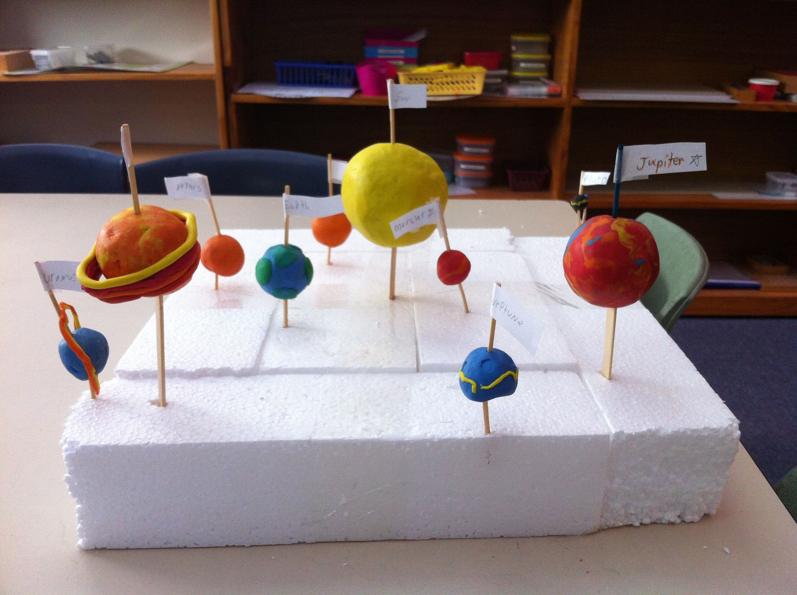 plasticine solar system model stick the planets into foam with