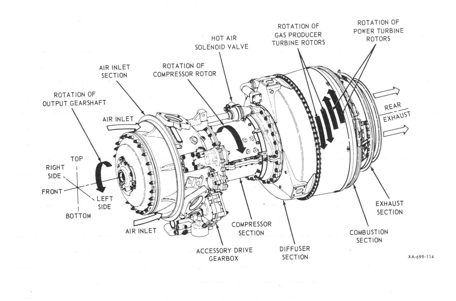 engine diagrams