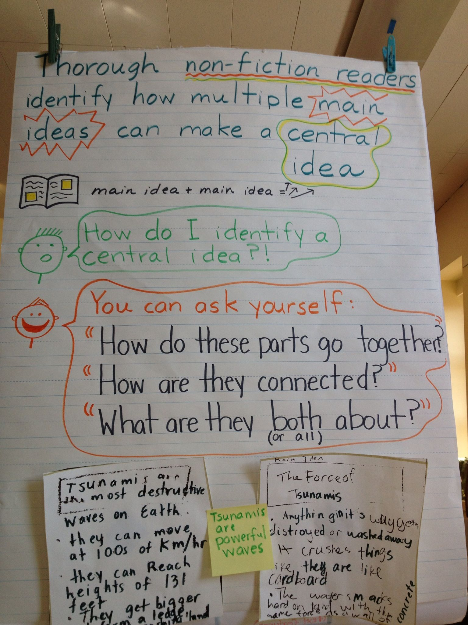 Central Idea Anchor Chart