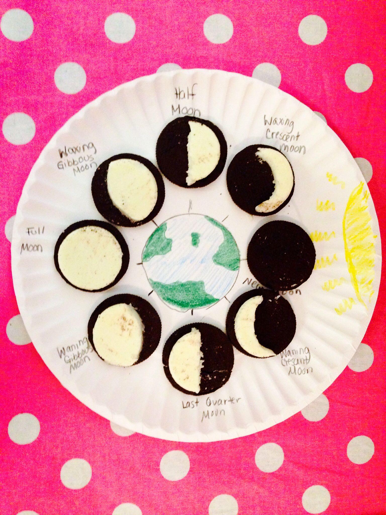 Pin By Linda Kimball On Sixth Grade Savvy