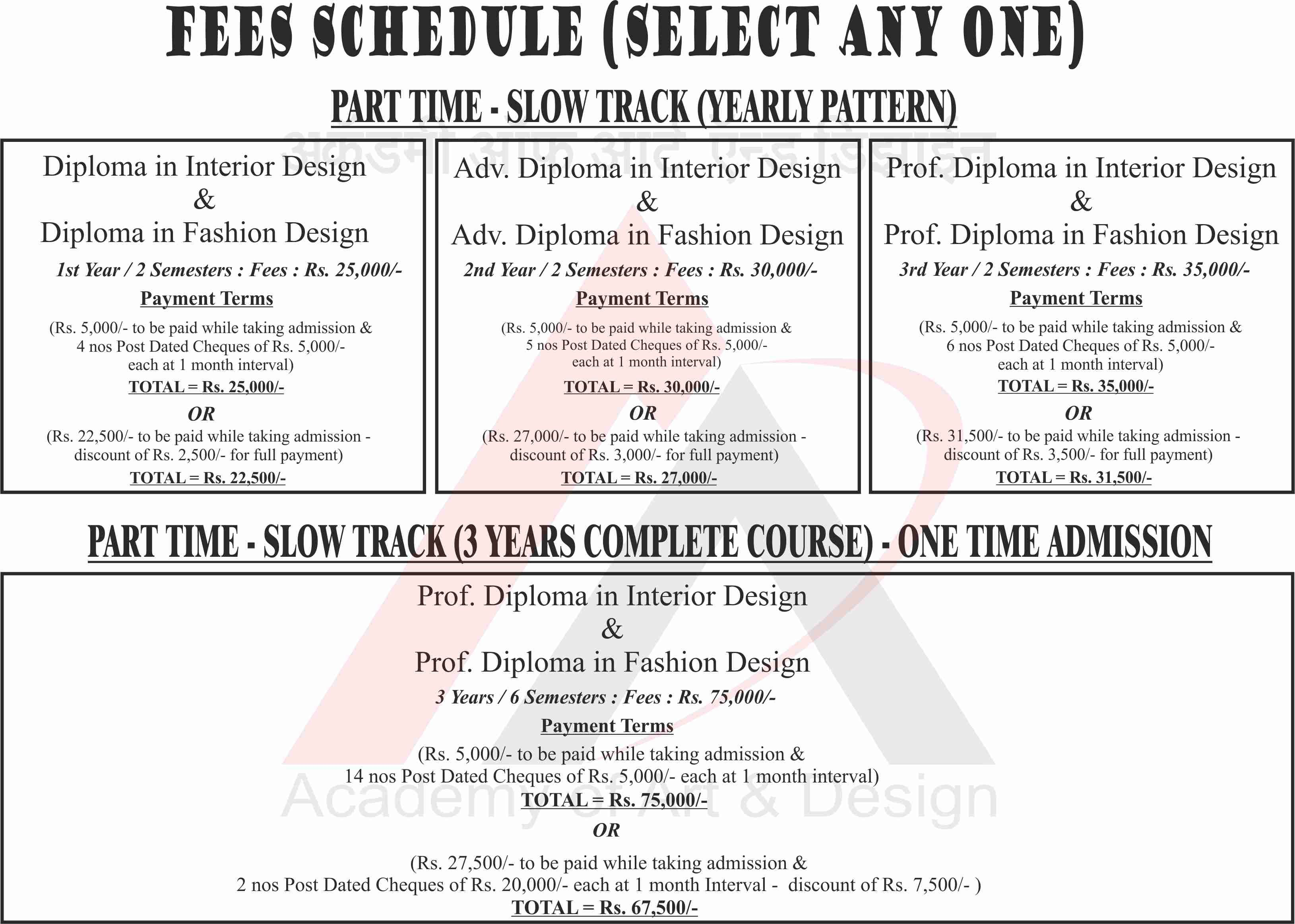 Fee Schedule Diploma In Fashion Designing Fashion Design Design
