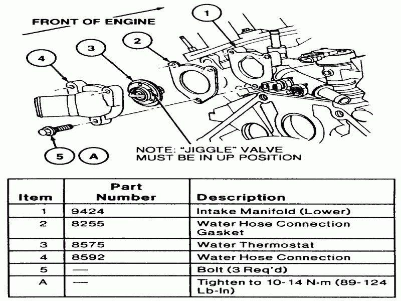 28 2001 Ford Taurus Radiator Hose Diagram - Wiring ...