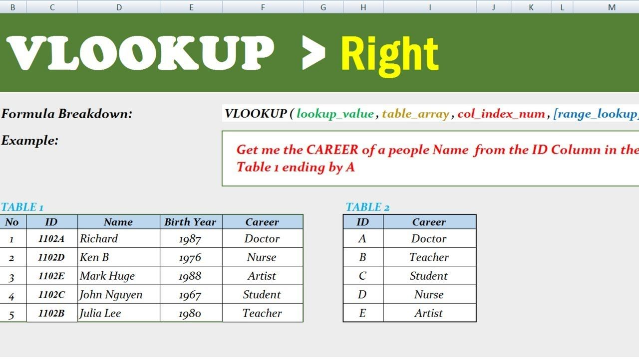 VLOOKUP in Excel | How to use Basic Vlookup Function and Right ...