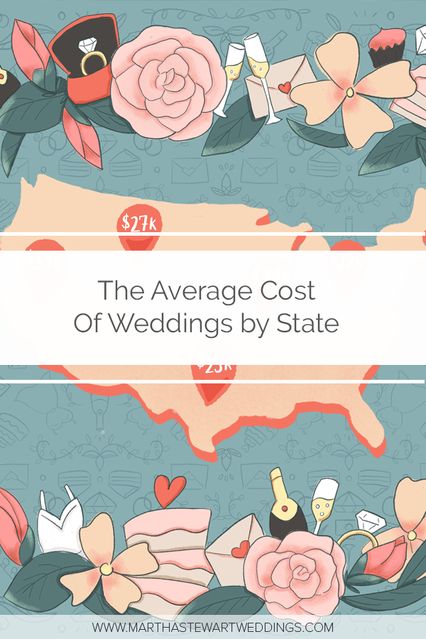 The Average Cost of Weddings by State Wedding Budget