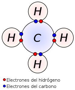 Enlace Quimico Ejemplos Buscar Con Google Enlace Covalente Enlace Químico Enlace Iónico
