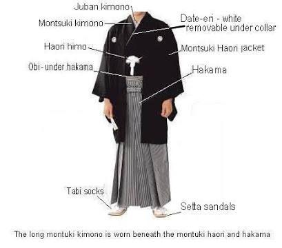 sewing pattern for a samurai kimono - Google Search | Costumes ...