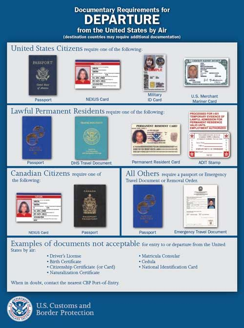 what documents are required to travel to canada