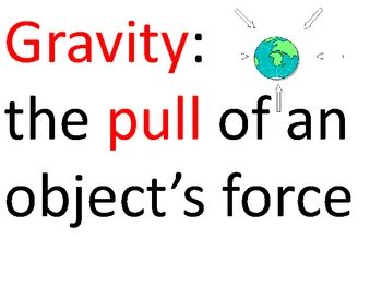 Gravity Posters 6th Grade Science Gravity Physical Science