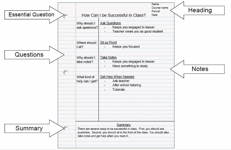 Picture Cornell Notes Best Essay Writing Service Cornell Notes
