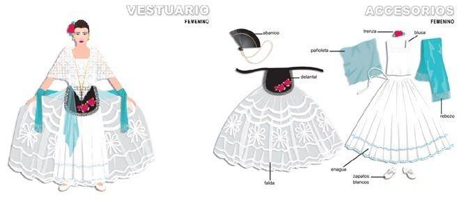 Traje tipico Veracruz (mujer) Vestidos Tipicos De Mexico 749c0c1d65f0b