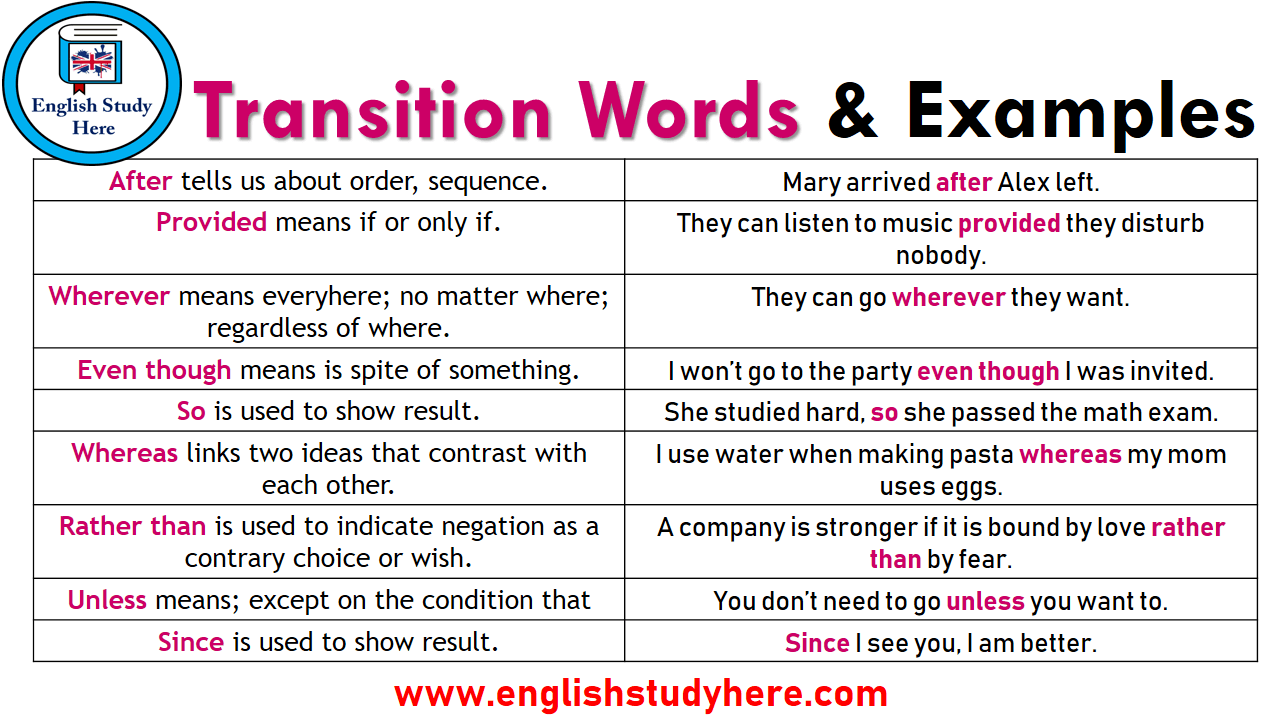 Pin by English Study Here on English grammar   Transition