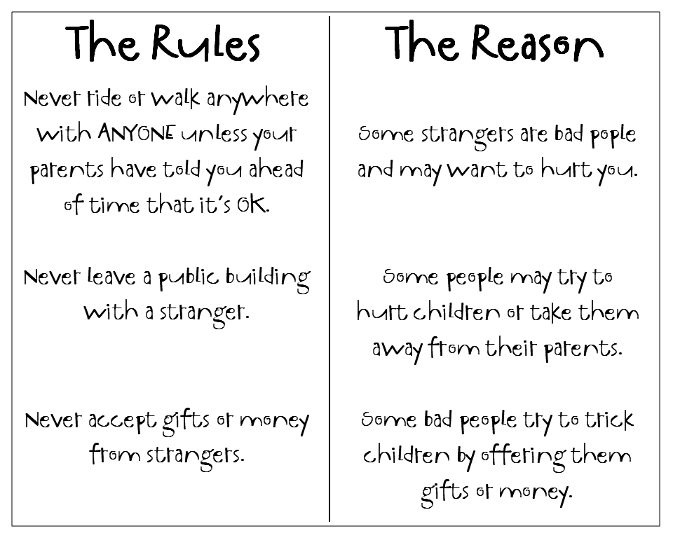 Children Should Be Reminded Of These Rules