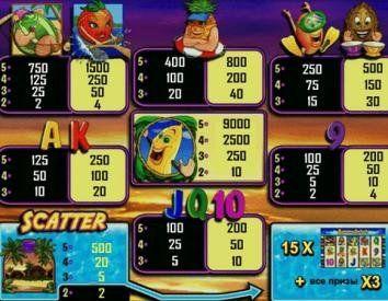 игровые автоматы казино Игорный Дом Лев казино