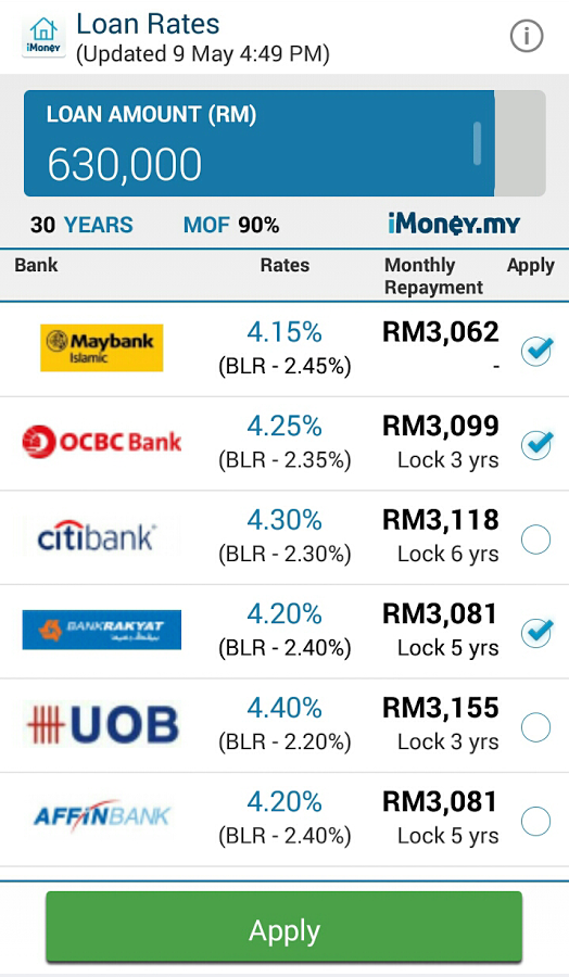 Malaysia Bank Loan Rates 2014 Loan Rates Finance Apps Loan Amount