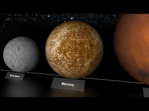 Amazing video shows the relative sizes of all the planets